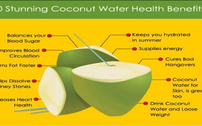 this-is-what-happens-to-your-body-when-you-drink-coconut-water-on-a-daily-basis